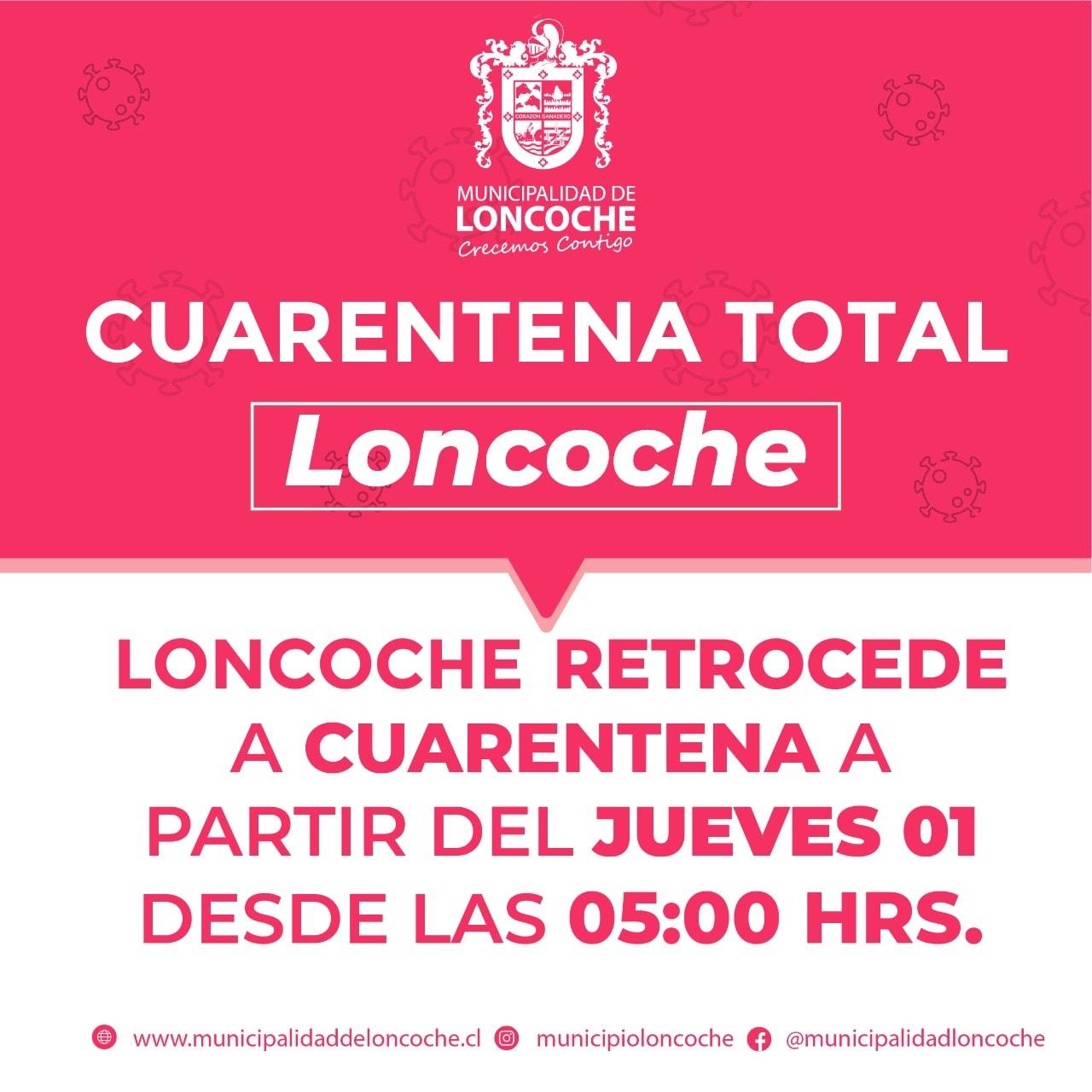 #LONCOCHE RETROCEDE A CUARENTENA TOTAL.