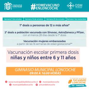 CAMPAÑA #YOMEVACUNOENLONCOCHE .